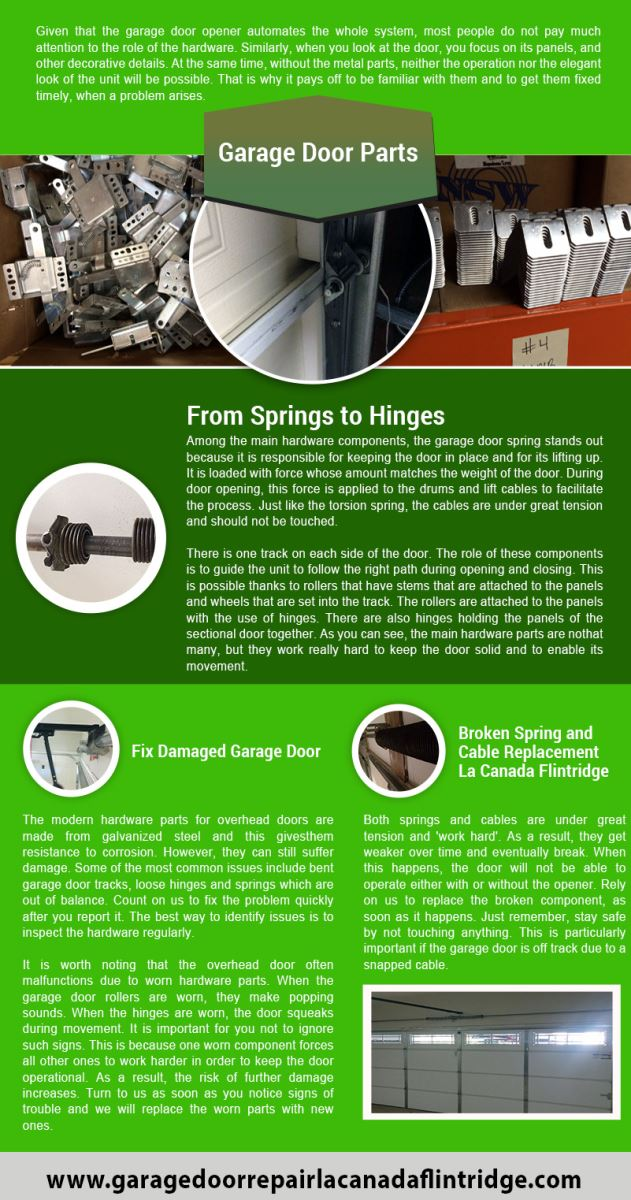 Garage Door Repair La Canada Flintridge Infographic